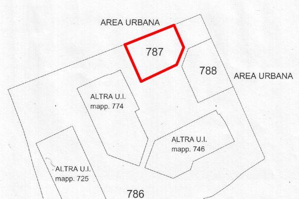 Immagine n0 - Planimetria - Elaborato planimetrico - Asta 10125