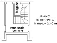 Immagine n7 - Garage, magazzino e quota 1/30 di terreno - Asta 1172